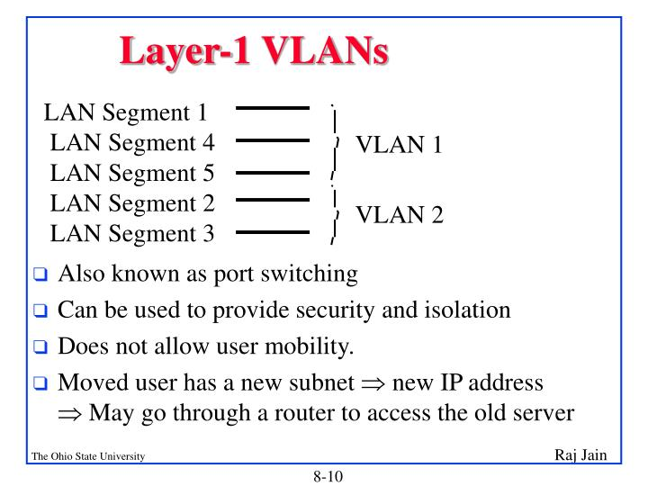Layer-1 VLANs
