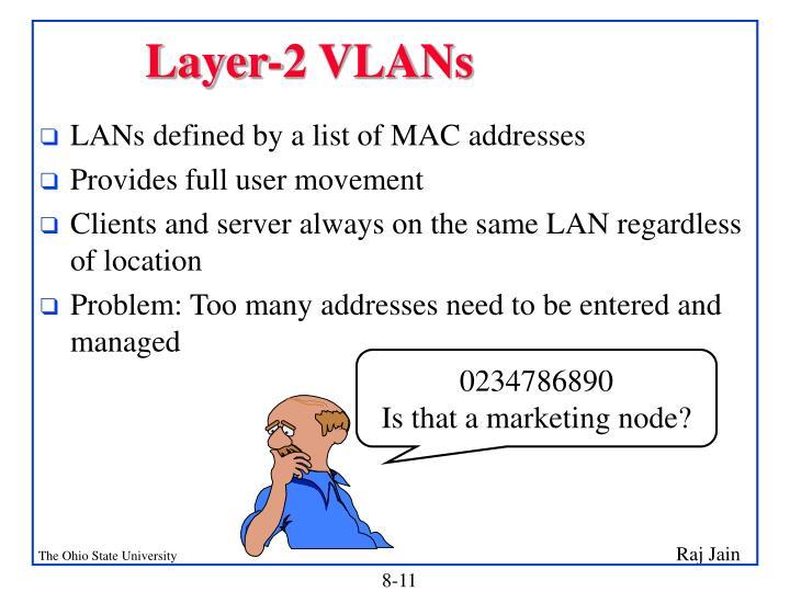 Layer-2 VLANs