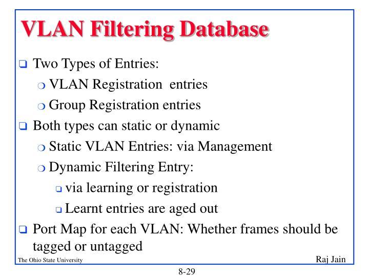 VLAN Filtering Database
