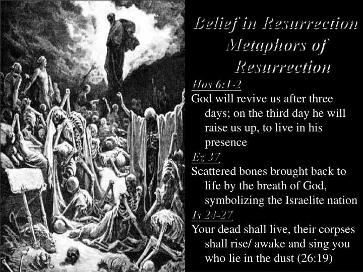 Belief in Resurrection