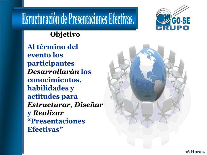 Esructuración de Presentaciones Efectivas.