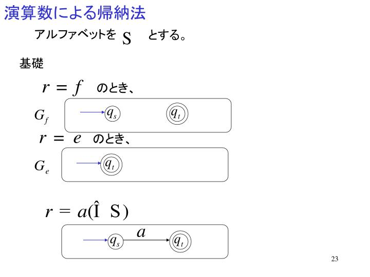 演算数による帰納法