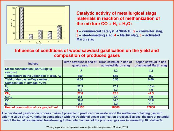 Catalytic activity of metallurgical