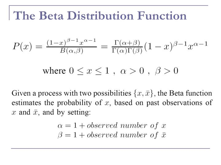 The Beta Distribution Function