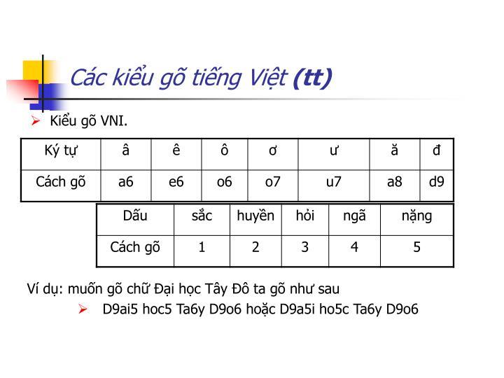 Các kiểu gõ tiếng Việt