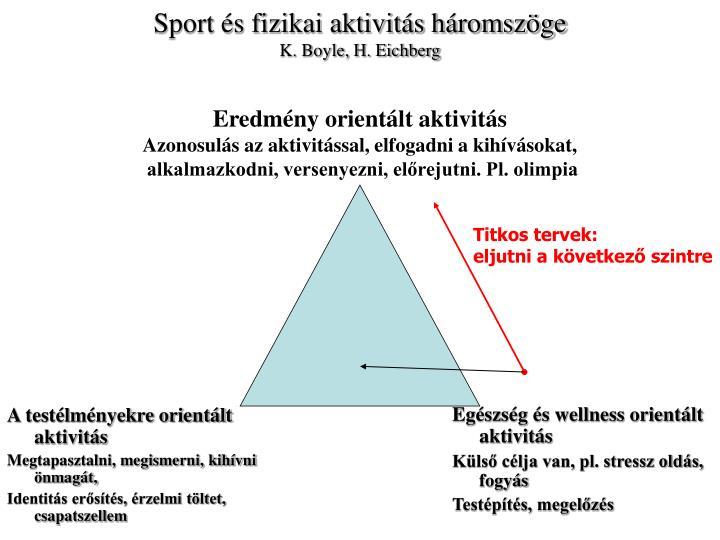 Sport és fizikai aktivitás háromszöge