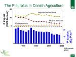 the p surplus in danish agriculture