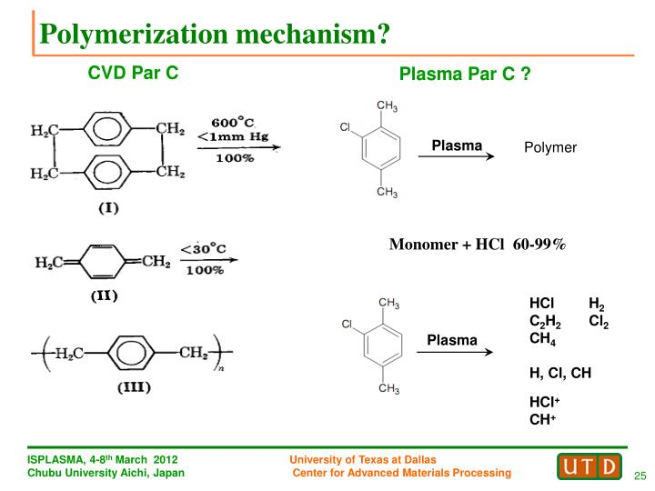 Polymerization mechanism?
