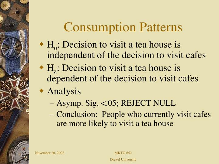 Consumption Patterns