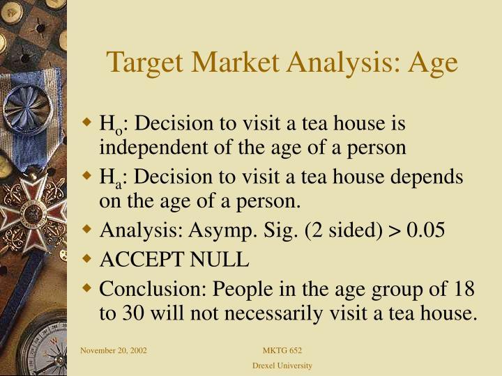 Target Market Analysis: Age
