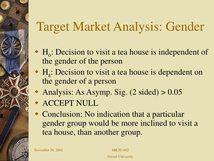 Target Market Analysis: Gender