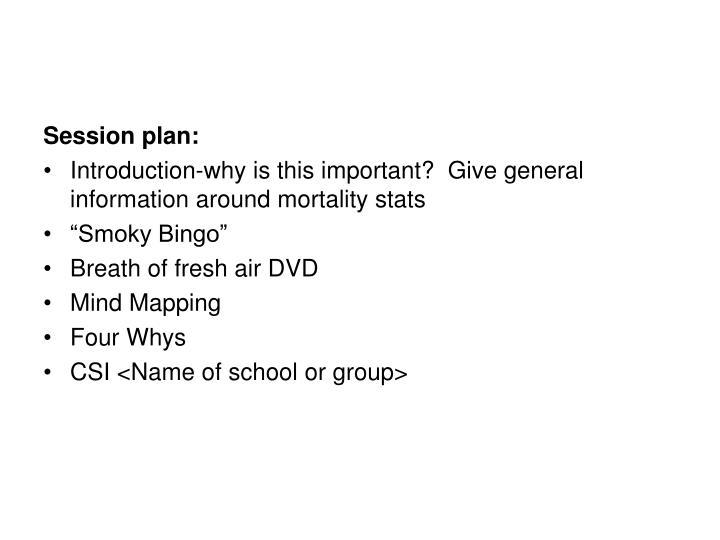Session plan: