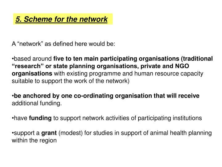 5. Scheme for the network