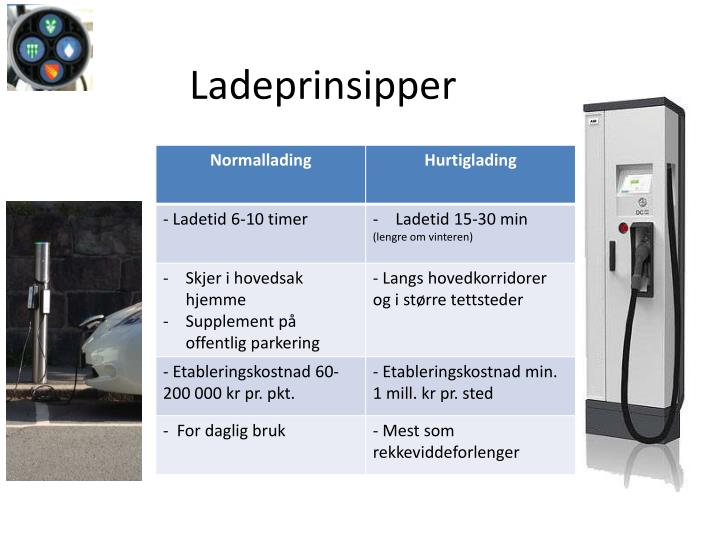 Ladeprinsipper