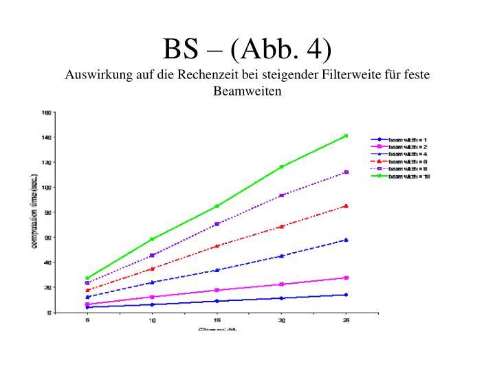 BS – (Abb. 4)