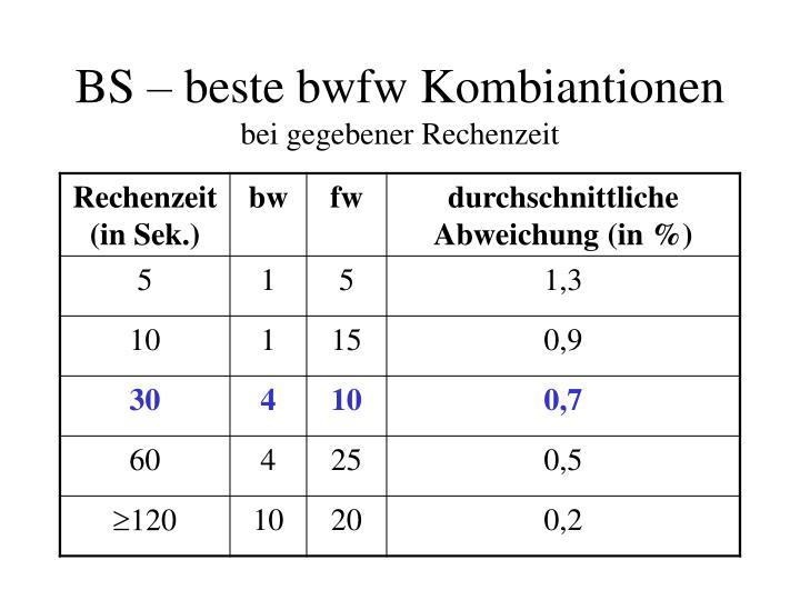 BS – beste bwfw Kombiantionen