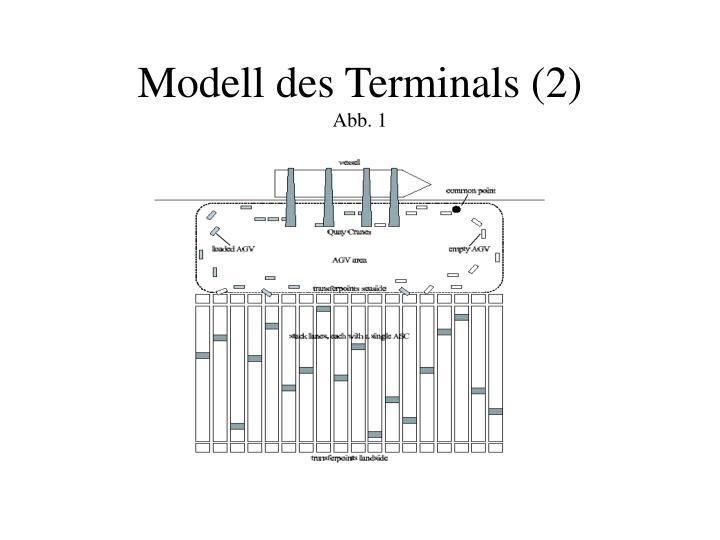 Modell des Terminals (2)