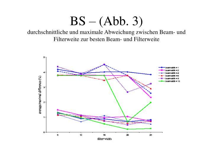 BS – (Abb. 3)