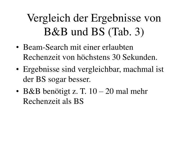 Vergleich der Ergebnisse von B&B und BS (Tab. 3)