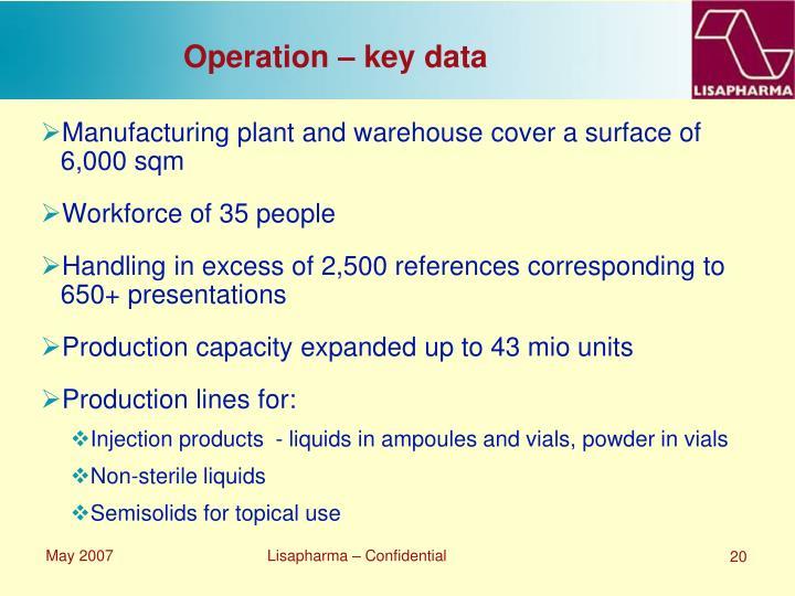 Operation – key data