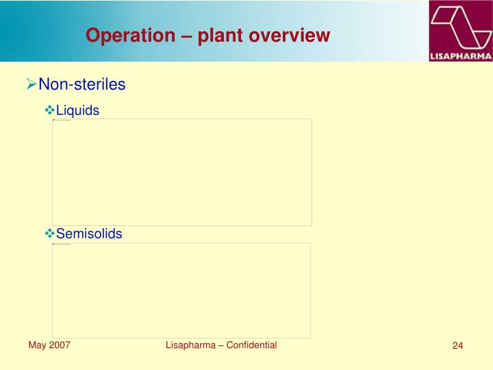 Operation – plant overview