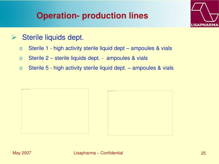 Operation- production lines
