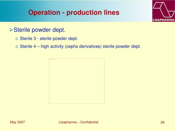 Operation - production lines