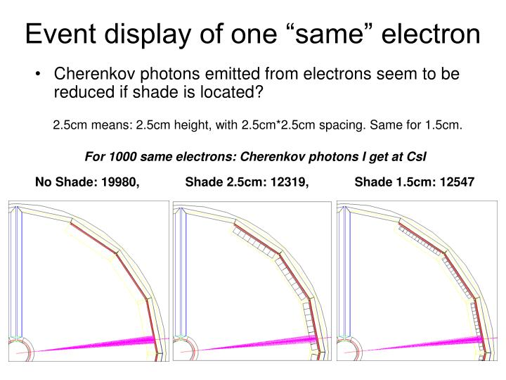 "Event display of one ""same"" electron"