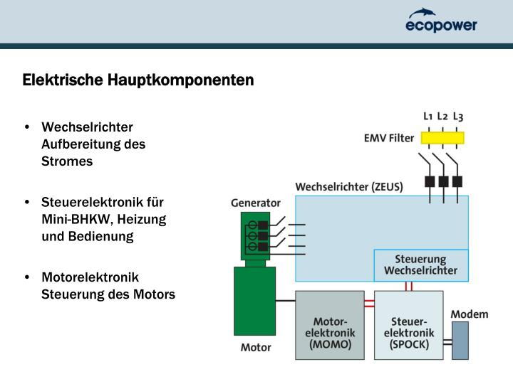 Elektrische Hauptkomponenten