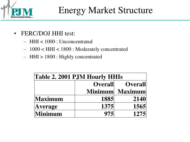 FERC/DOJ HHI test: