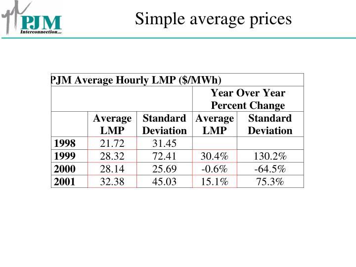 Simple average prices