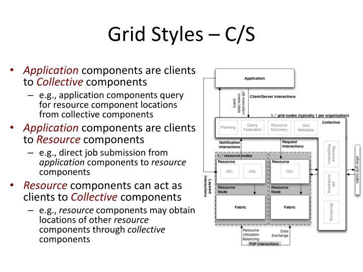 Grid Styles – C/S