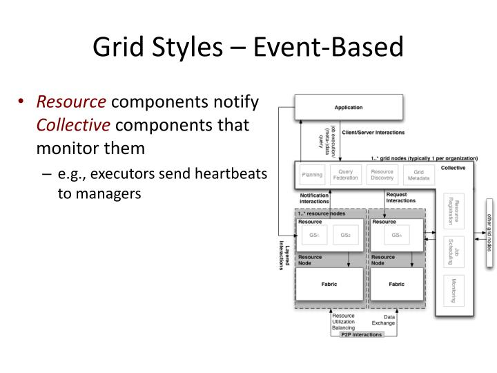 Grid Styles – Event-Based