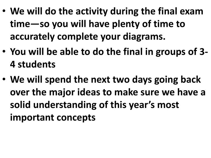 We will do the activity during the final exam time—so you will have plenty of time to accurately c...