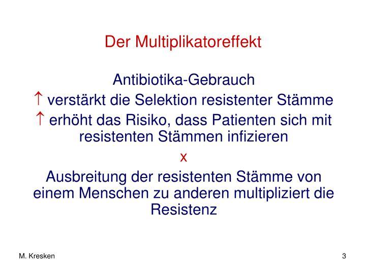 Der Multiplikatoreffekt