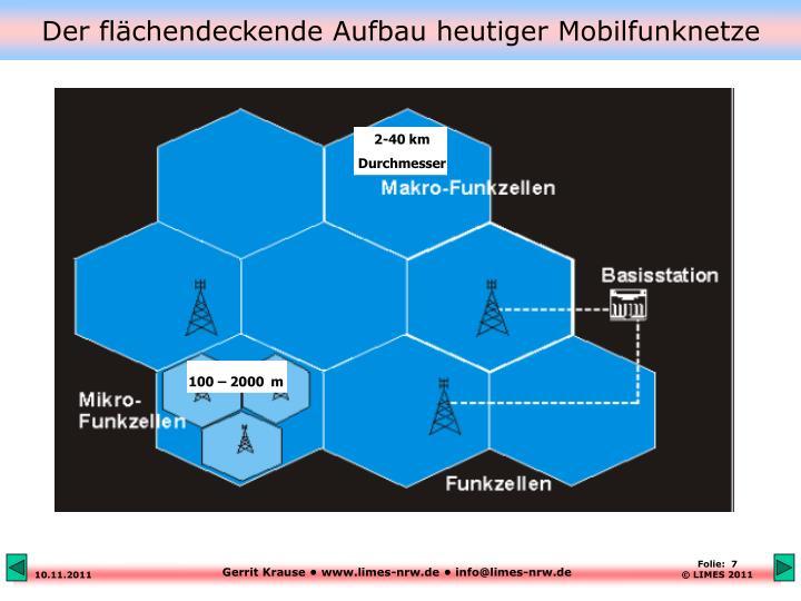 Der flächendeckende Aufbau heutiger Mobilfunknetze