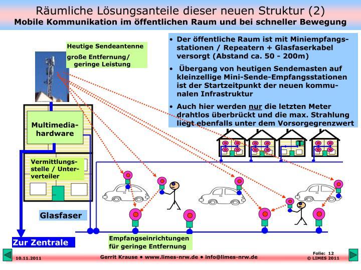 Räumliche Lösungsanteile dieser neuen Struktur (2)