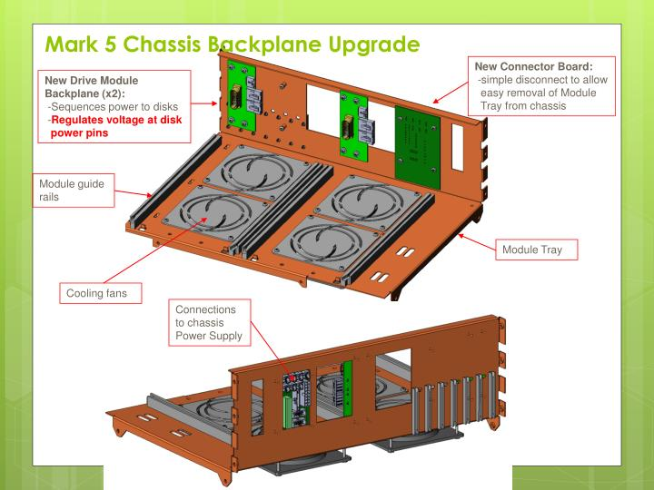 Mark 5 Chassis Backplane Upgrade