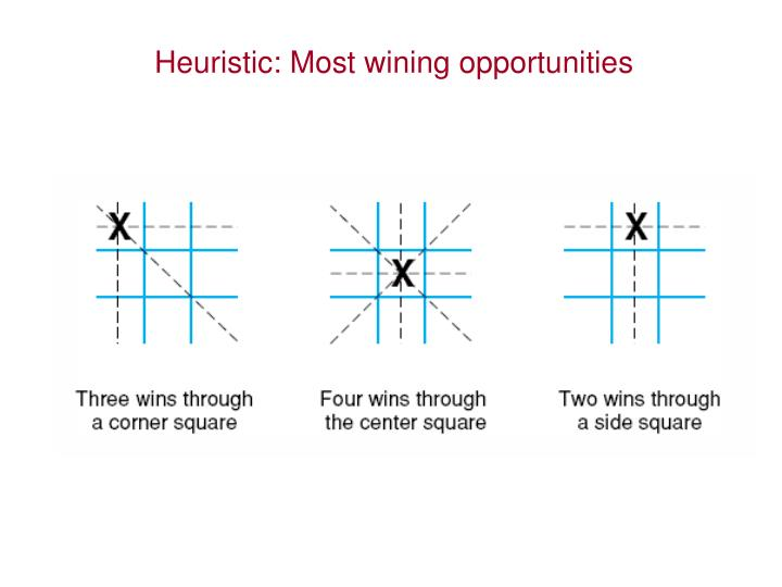 Heuristic: Most wining opportunities