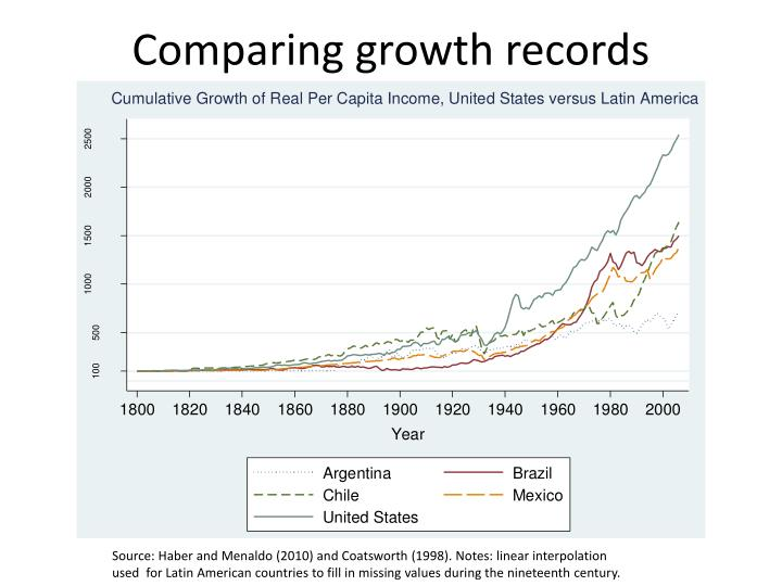 Comparing growth records