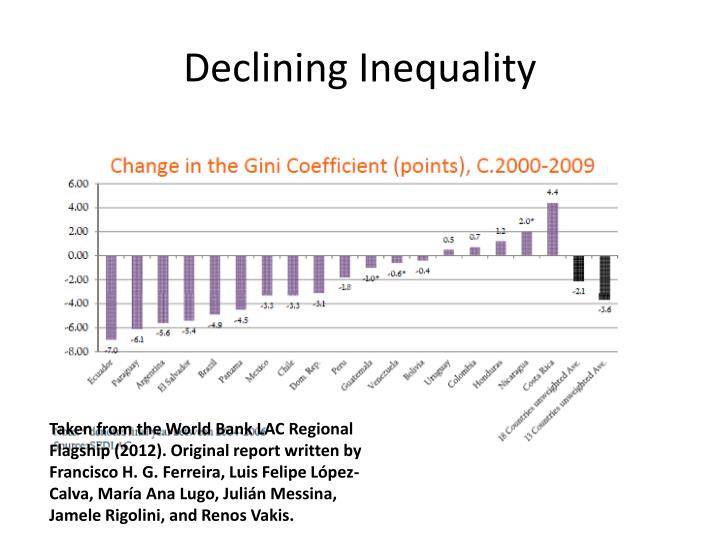 Declining Inequality
