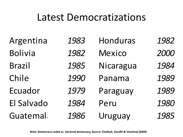 Latest Democratizations