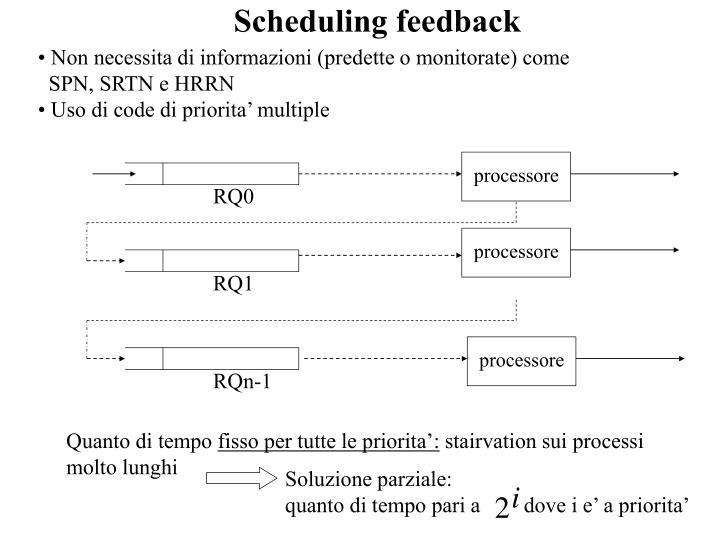 Scheduling feedback