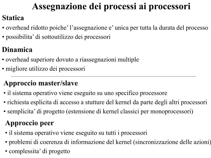 Assegnazione dei processi ai processori