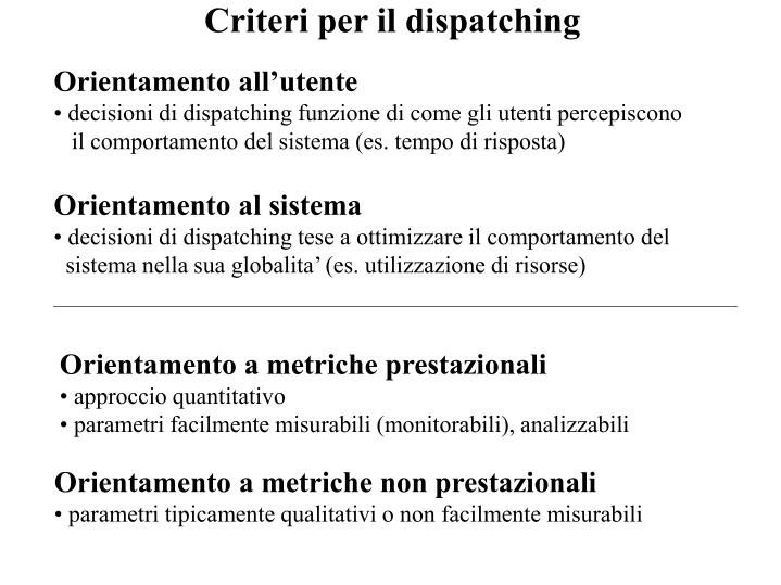 Criteri per il dispatching