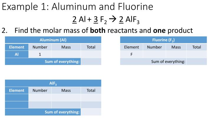 Example 1: Aluminum and Fluorine