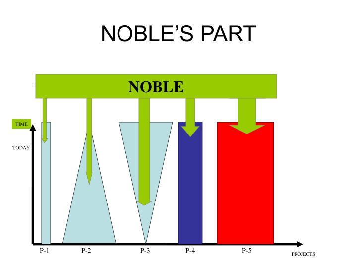 NOBLE'S PART