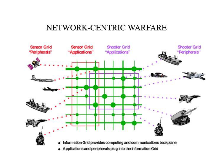 NETWORK-CENTRIC WARFARE