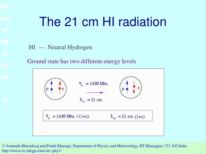 The 21 cm HI radiation