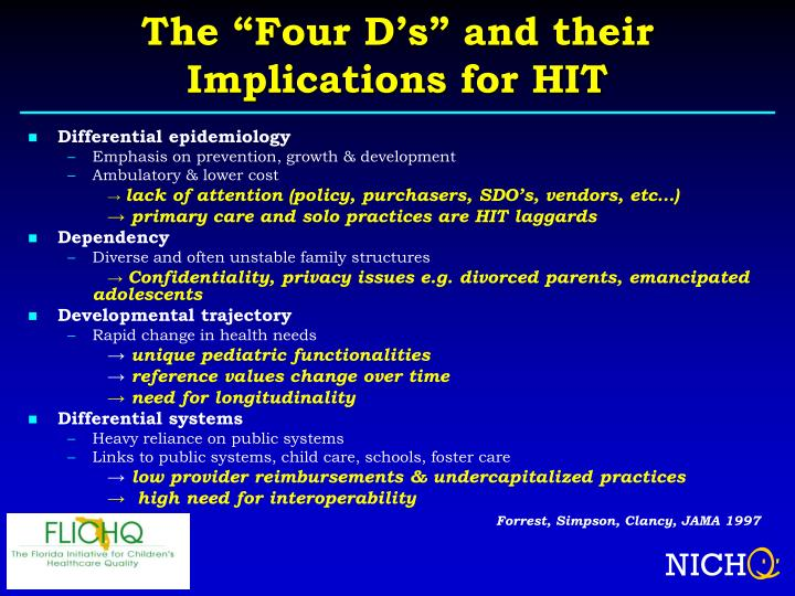 "The ""Four D's"" and their Implications for HIT"